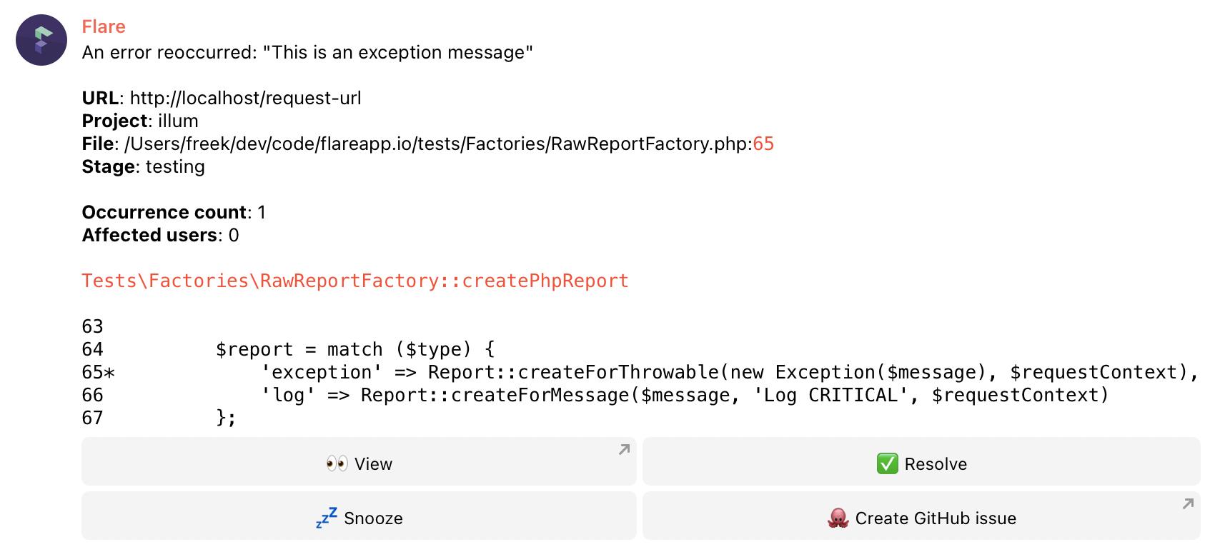 Screenshot of Telegram notification